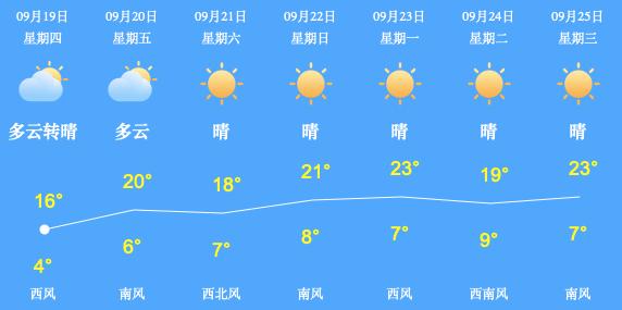 http://www.weixinrensheng.com/shenghuojia/757351.html