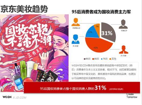 http://www.shangoudaohang.com/jinrong/213193.html
