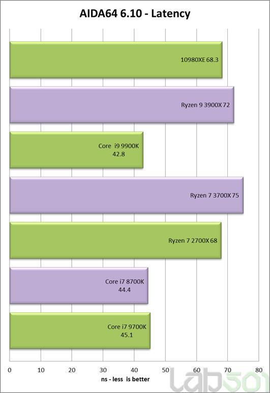 cq9电子游戏娱乐平台 - 上海临平路商圈上海灯具城商务楼楼盘8月写字楼的租金3.5元/㎡·天,出售价格35605元/㎡