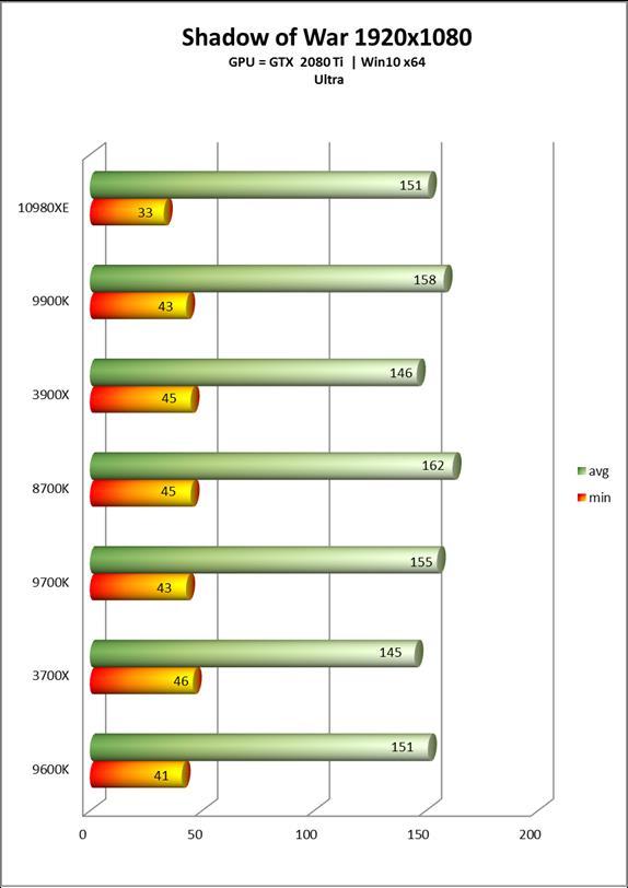 手机游戏白菜网网址好多·山东菏泽交流特高压站500千伏送出工程顺利建成投运