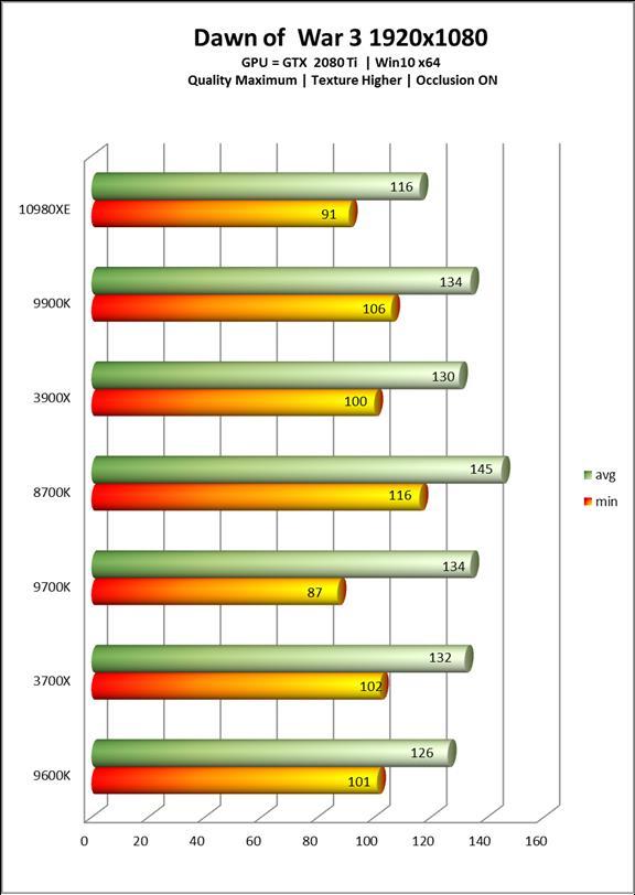玩加电竞,海南新规:海口三亚主城区居住建筑高度不超过80米