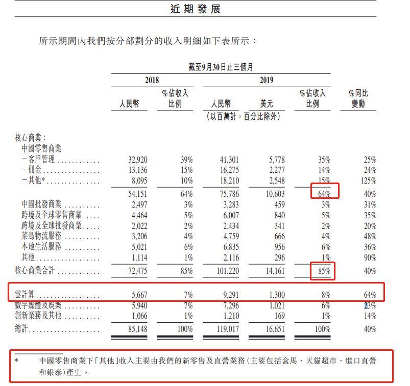 「亿博国际平台注册」江山控股飙升51%暂为最佳个股 逾4亿元蚀让发电项目