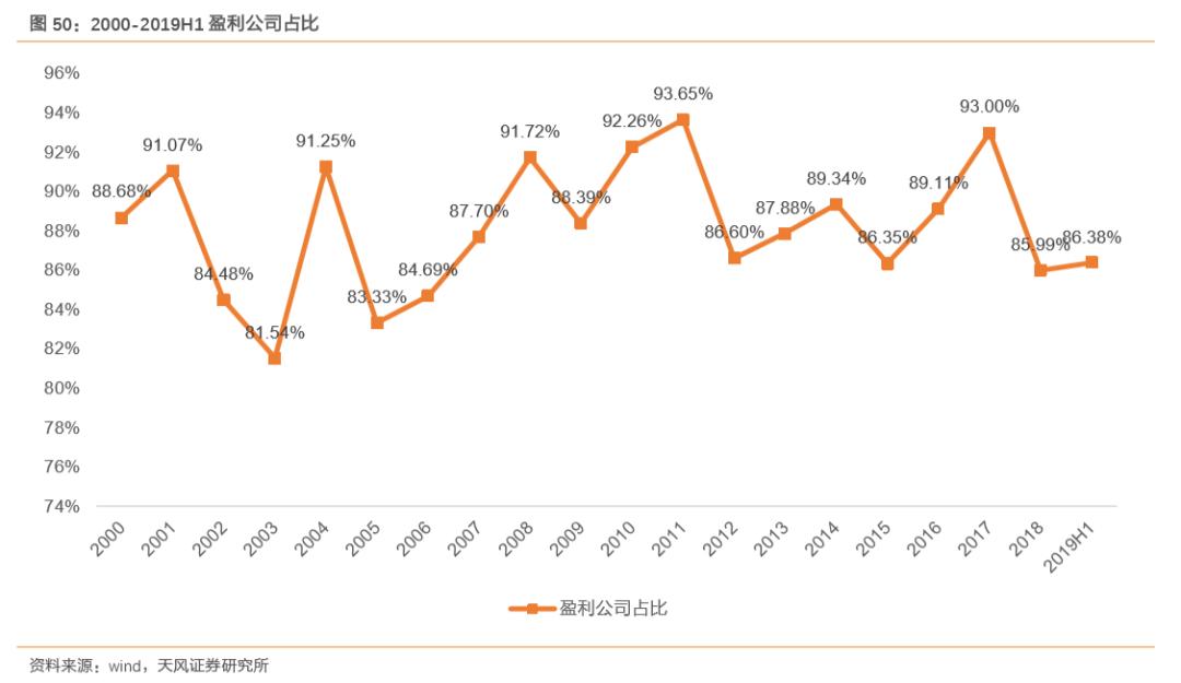 次次存次次送2%的台子,浦东鼎隆小区 VS 西邱小区,哪个更宜居?