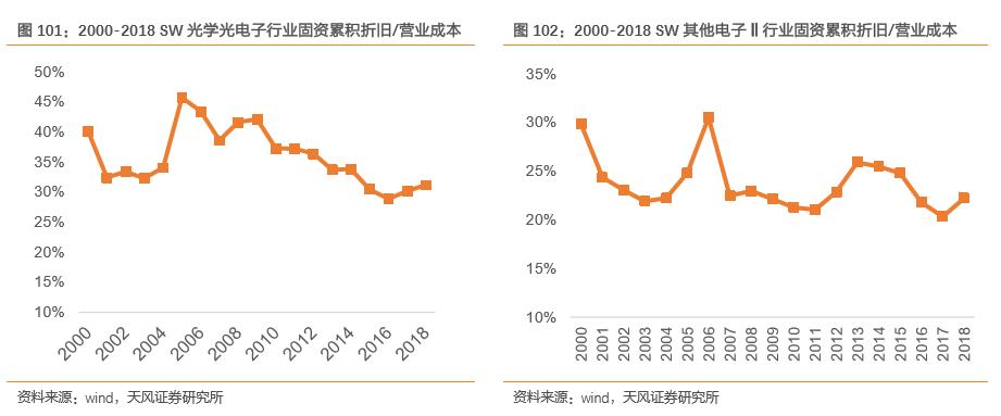 一2o16年葡京赌侠_二战德国失败是因为经济实力被摧毁,中国如何保持战时经济发展?
