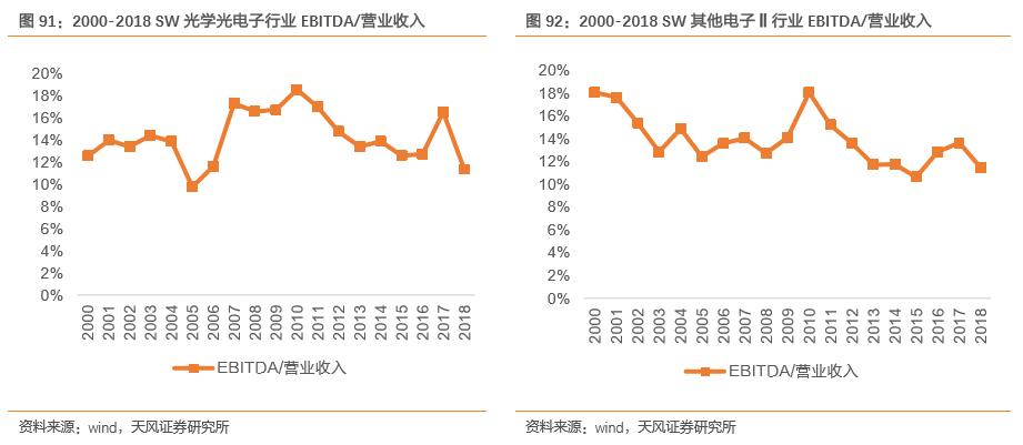 万博大家输了多少-2019中国发展高层论坛嘉宾观点汇总
