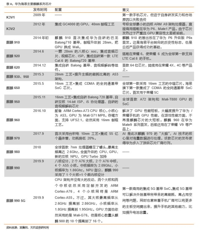 酷彩娱乐导航网 - 美银美林:华润水泥目标价升至8.5元 评级买入