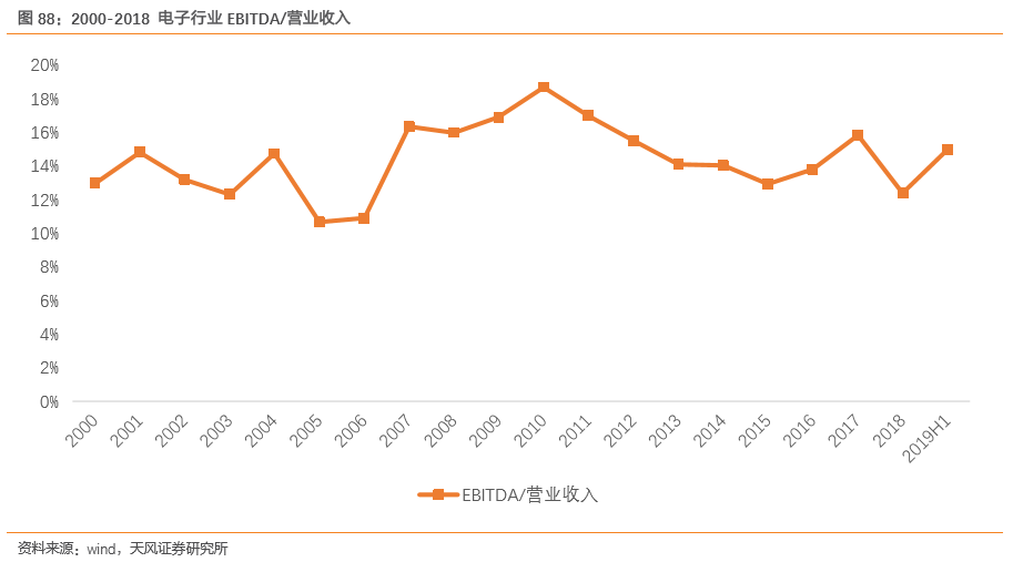 葡京密码,开源证券:电子竞技市场规模快速增长 未来潜力大(股)
