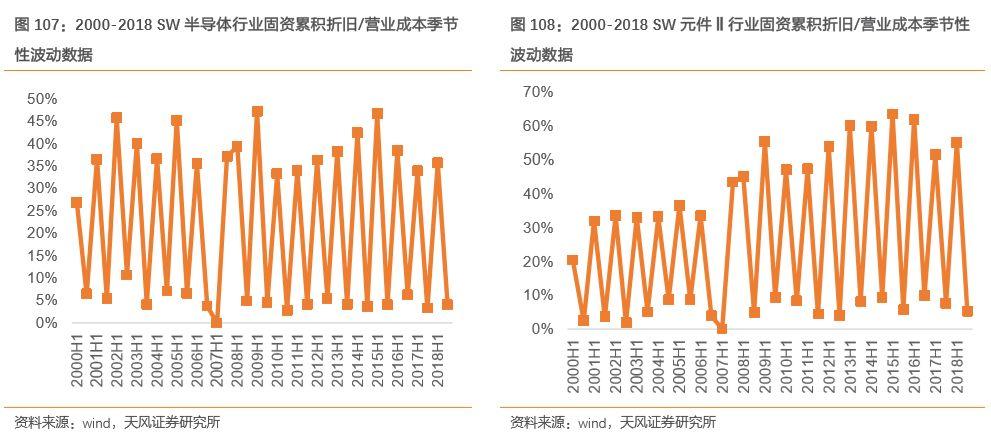 「哪里能登必发交易」未来三天北京晴空当道 最高气温30℃上下
