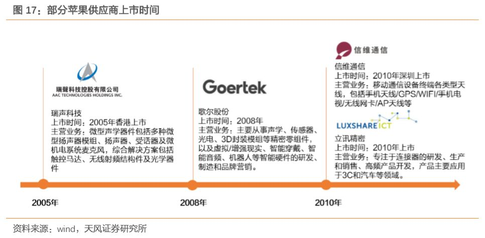 中国彩票快3上海,老板AnswerMe:车速120km/h爆胎死亡率很高?两步教你死里逃生