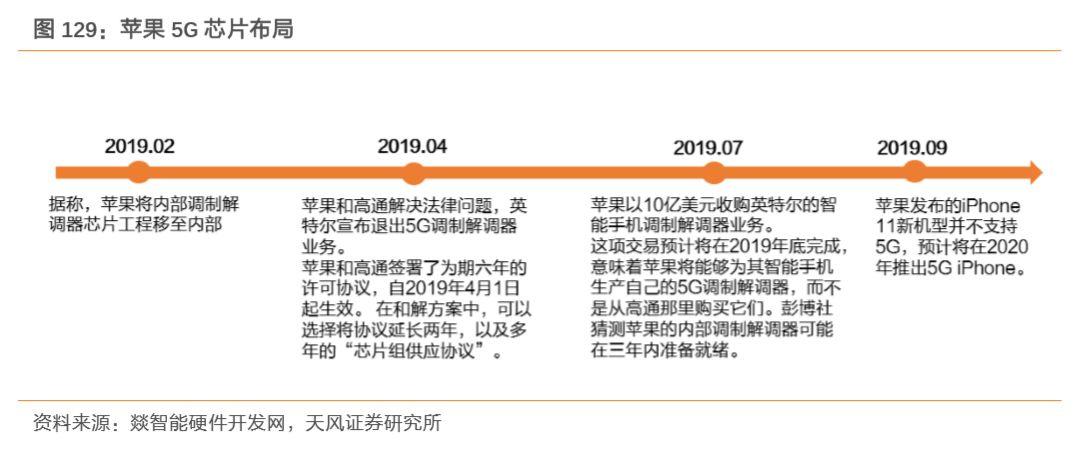 葡京打火机的使用方法_临夏州项目建设传捷报
