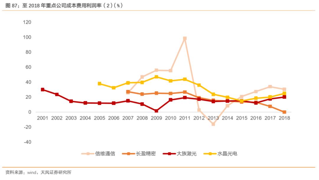 名汇国际开户|京津冀旅游消费体验式调查报告发布 强制消费逐步改善