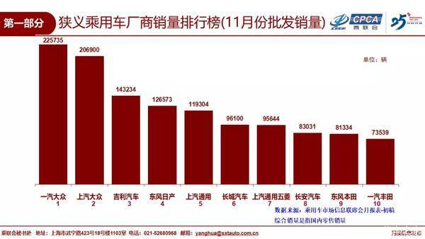 http://www.carsdodo.com/shichangxingqing/280679.html