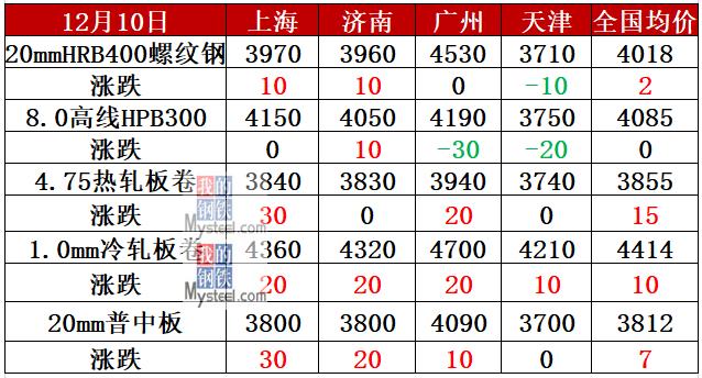 http://www.umeiwen.com/caijingmi/1229849.html
