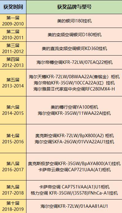 http://www.astonglobal.net/jiaoyu/1175640.html