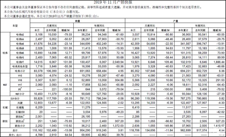 http://www.carsdodo.com/shichangxingqing/280676.html