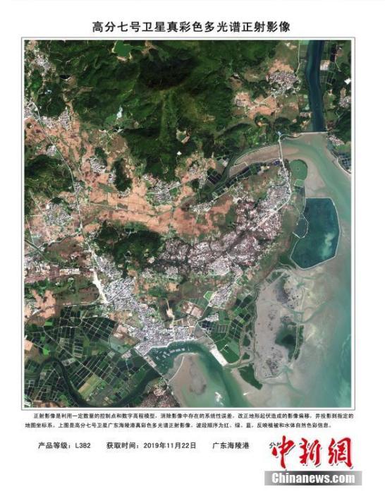 数解中国高分系列卫星