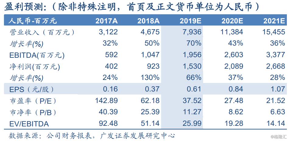 """碧桂园服务(6098.HK):公司具备新增长动力,维持""""买入""""评级"""