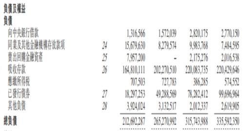"""一级核心资本充足率不足11% 贵州银行寒冬赴港IPO急""""补血"""""""