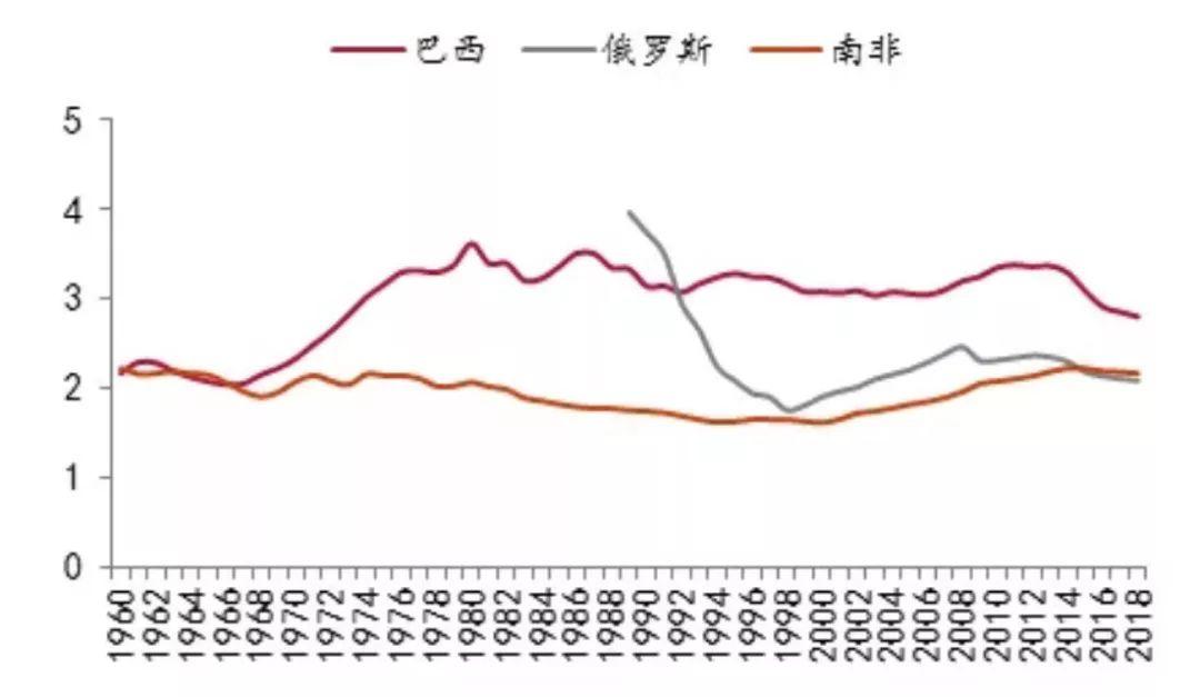 苏美gdp_苏美经济比较