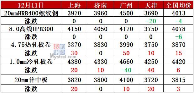 http://www.7loves.org/jiaoyu/1590404.html