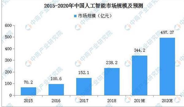 http://www.reviewcode.cn/bianchengyuyan/102101.html