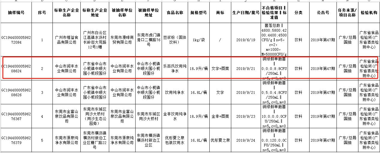 http://www.byrental.cn/nenyuan/165121.html