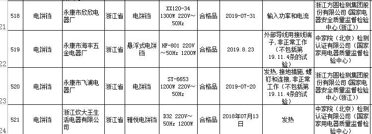 http://www.byrental.cn/jiankang/165045.html