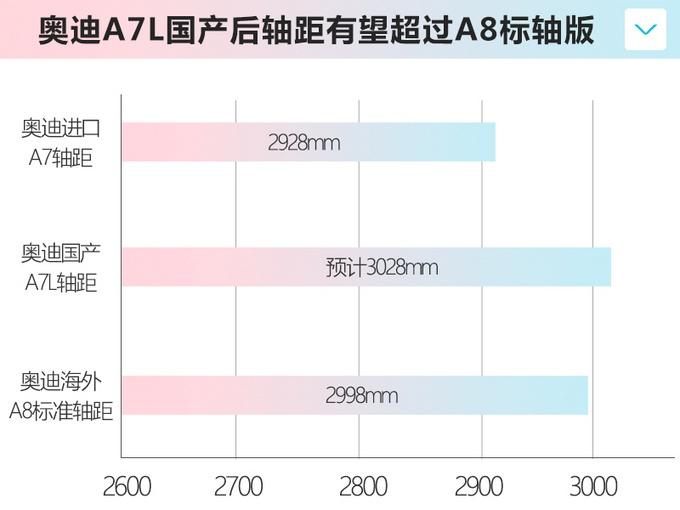 奥迪国产A7L曝光 售价将下调/预计50万元起售