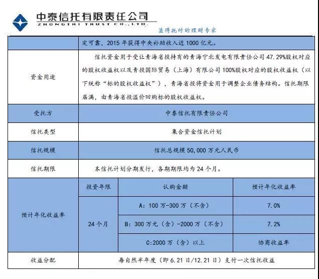 中泰信托5亿青海省投项目陷困局:逾期近7个月涉及159名投资者
