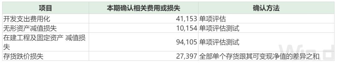 """13亿天雷来袭:百亿私募重仓 原研药""""黑天鹅""""怎么避?"""