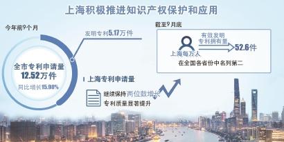 """以新型判例确立""""中心城市""""地位,22位专家受聘,为上海知识产权立法及重大政策提供决策咨询服务"""