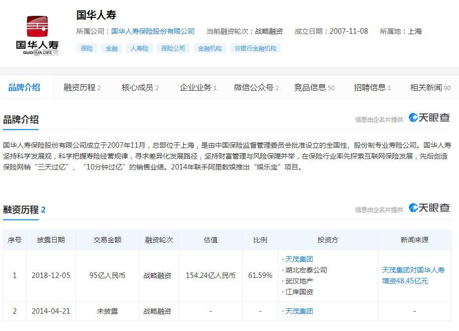 天茂集团:控股子公司国华人寿1至11月保费收入362亿元