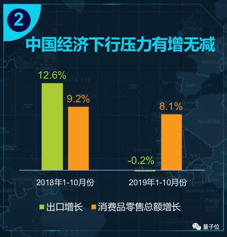 中国程序员人数将增长50%,过半5