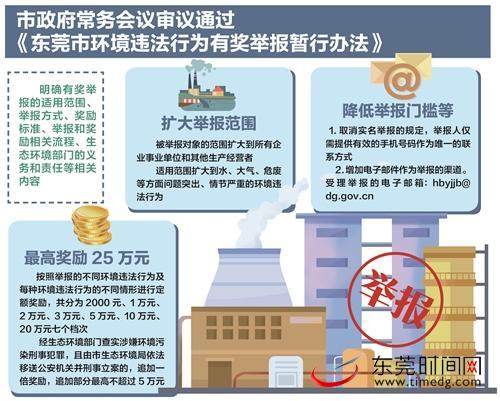 东莞有奖举报环境违法行为,最高奖励25万元