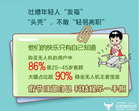 爱运动也爱音乐 苏宁双十二运动耳机半数被90后买走