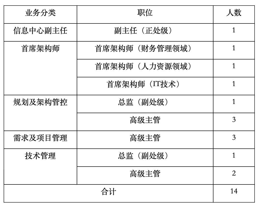 http://www.reviewcode.cn/rengongzhinen/102928.html