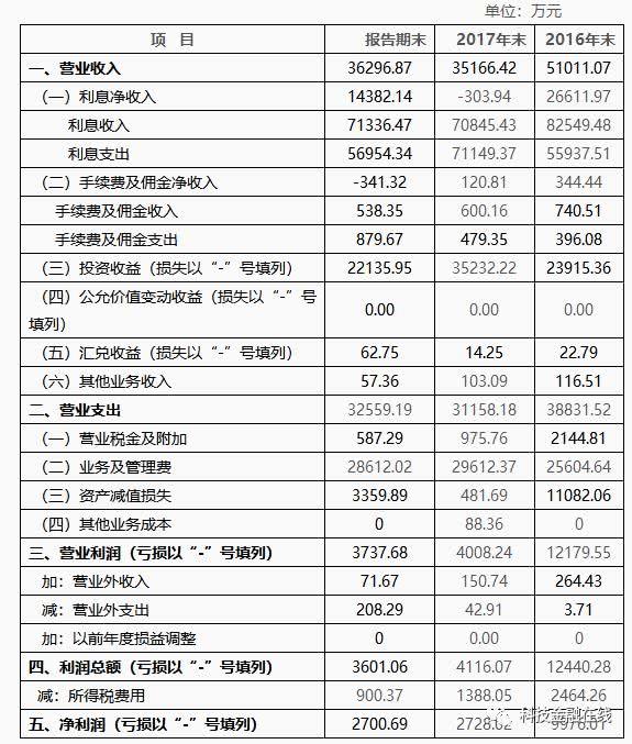 淮海农商行原行长被查 维维股份为最大股东