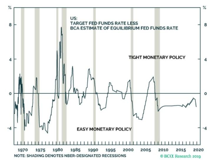 BCA Research:美股或将达到顶峰,美国经济短期内不会陷入衰退