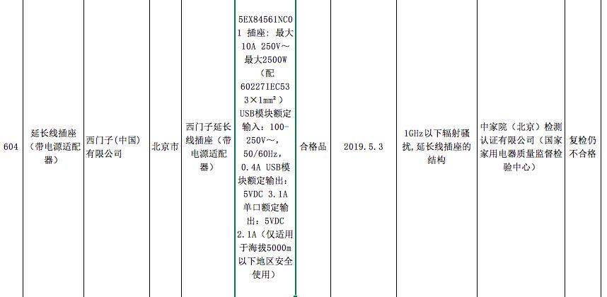 http://www.byrental.cn/tiyu/163154.html