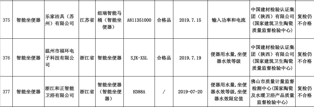 http://www.byrental.cn/fangchan/163010.html