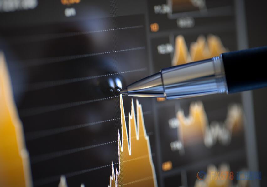 12月12日现货黄金、白银、原油、外汇短线交易策略