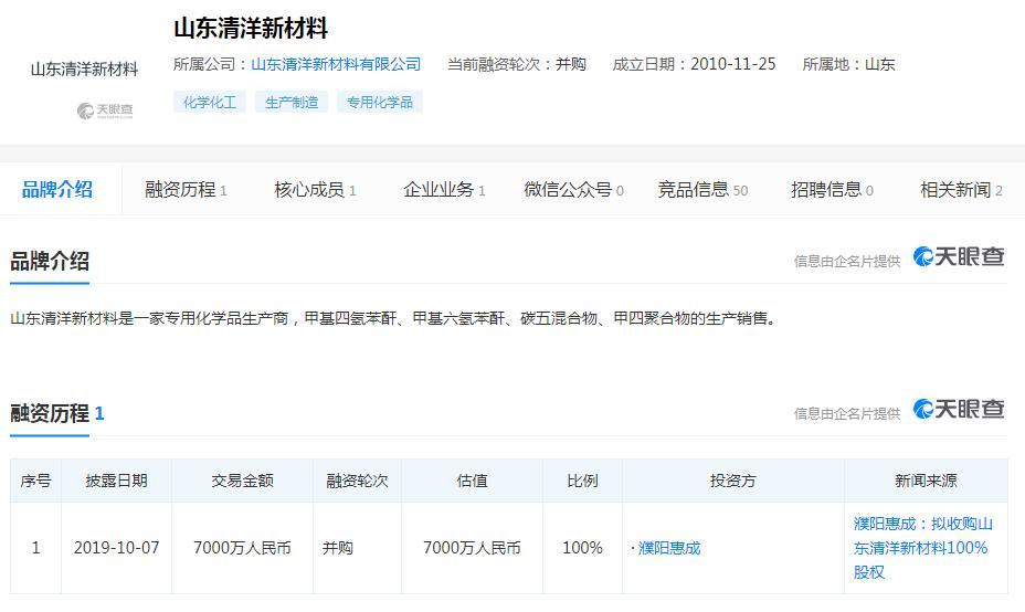 濮阳惠成:收购山东清洋新材料有限公司100%股权