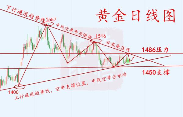 http://www.weixinrensheng.com/caijingmi/1245374.html