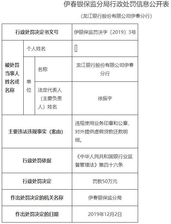龙江银行北京市违法分行长遭警告