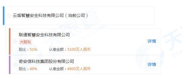 中国联通:与奇安信正式宣布联合成立合资公司云盾智慧