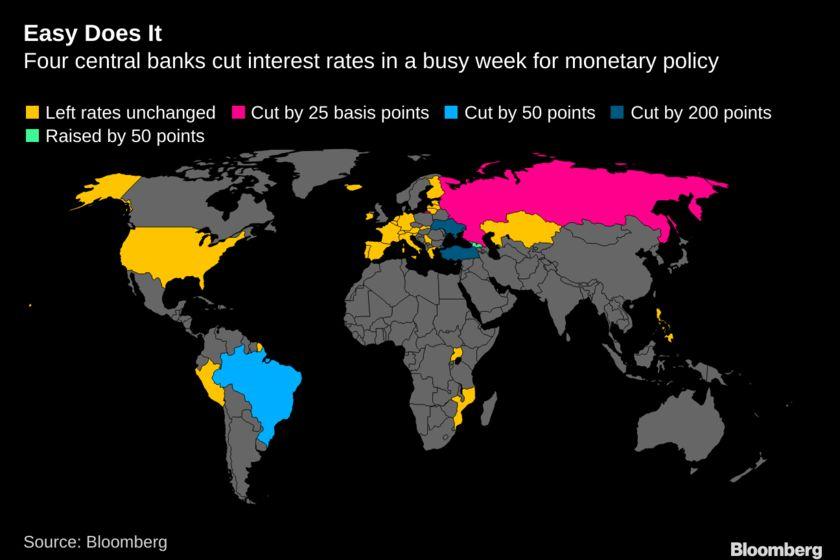 美联储已暂停降息,新兴市场国家继续迈步走向宽松政策