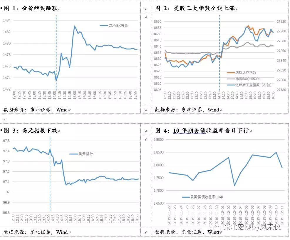 东北证券:美联储明年仍有降息可能