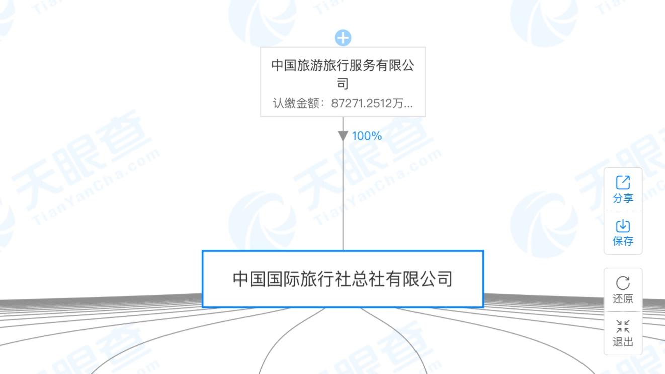 http://www.byrental.cn/yongche/169580.html