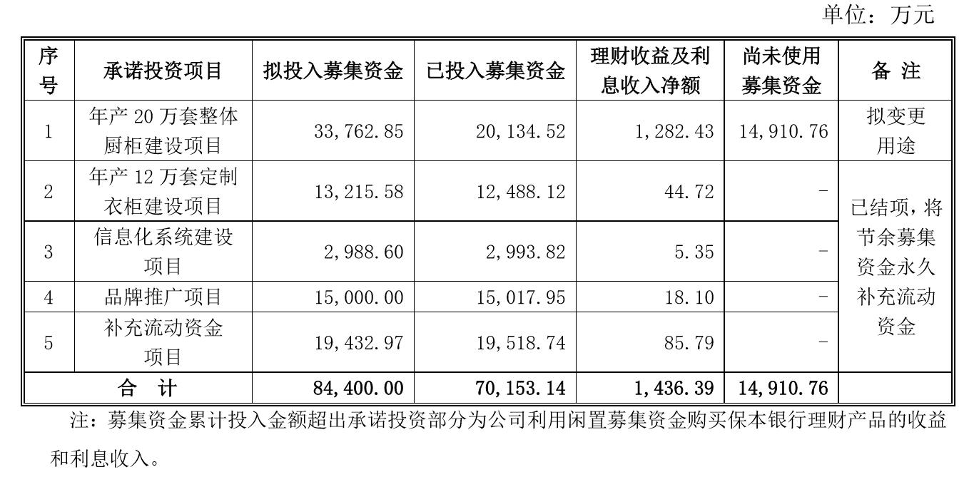 http://www.byrental.cn/jingji/168088.html