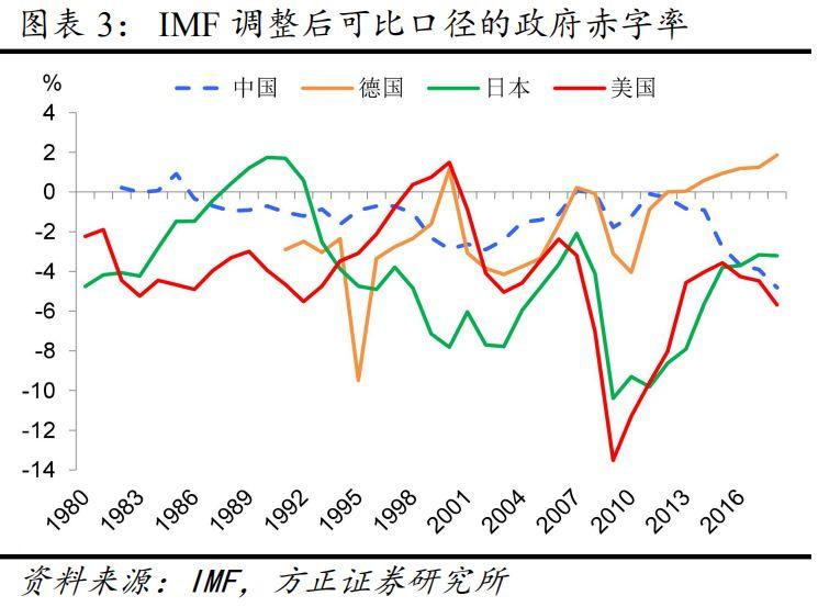 2020年中国后三个季度gdp_2020年前三季度苏州市经济运行情况分析 GDP同比增长2.4 图